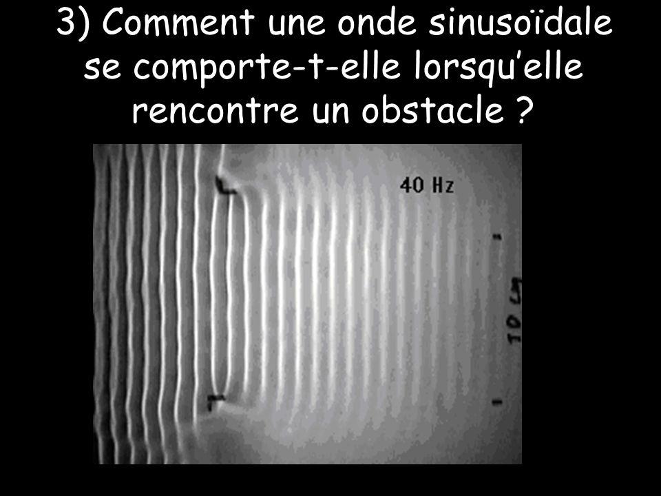 3) Comment une onde sinusoïdale se comporte-t-elle lorsqu'elle rencontre un obstacle ?