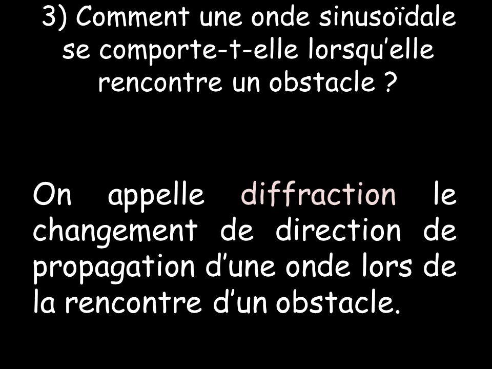 On appelle diffraction le changement de direction de propagation d'une onde lors de la rencontre d'un obstacle.