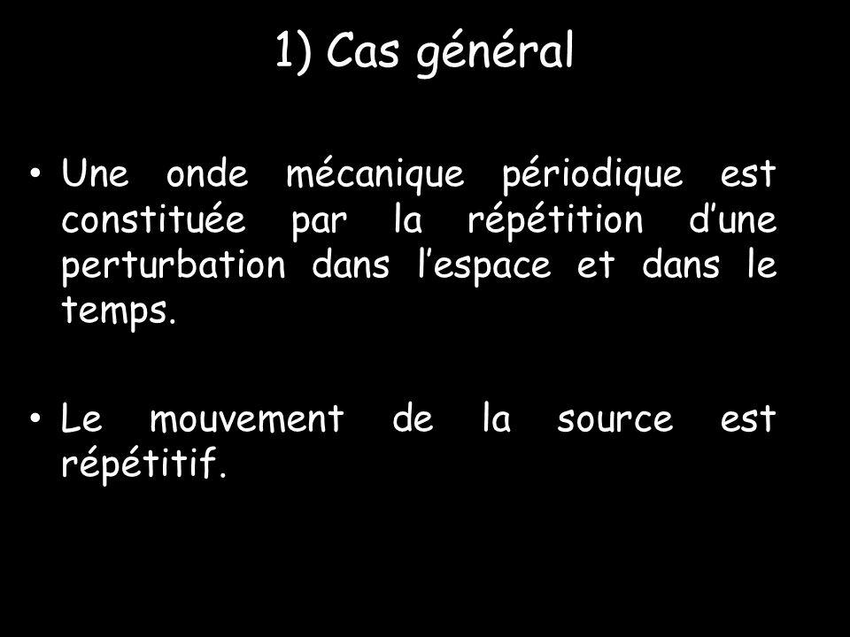 1) Cas général • Une onde mécanique périodique est constituée par la répétition d'une perturbation dans l'espace et dans le temps. • Le mouvement de l