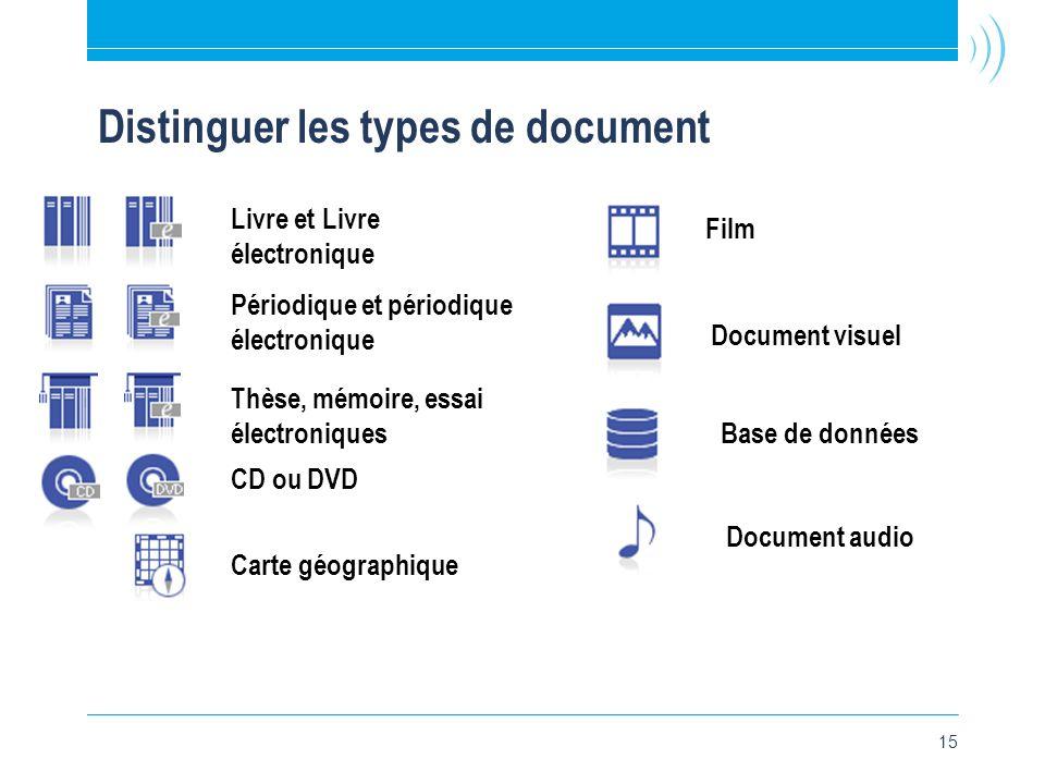 15 Distinguer les types de document Carte géographique Livre et Livre électronique Périodique et périodique électronique Thèse, mémoire, essai électroniques CD ou DVD Film Document visuel Base de données Document audio