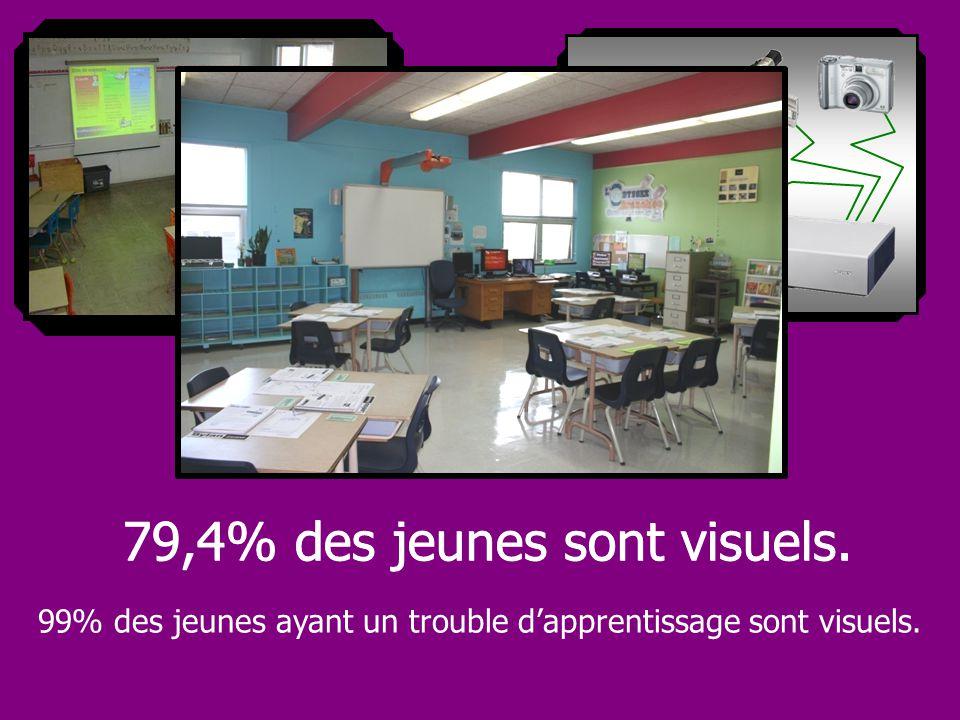 Mardi 6 septembre 2011 A ccueil et présentations G estion de classe et vie scolaire L e programme du deuxième cycle Q uestions et fermeture de la rencontre S ondage