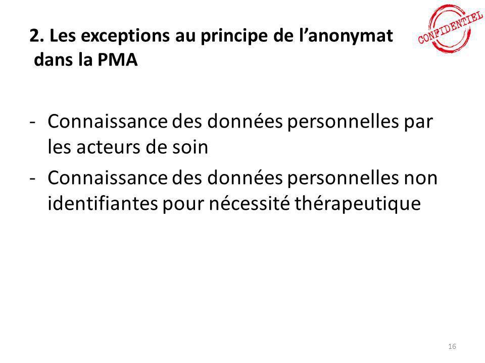 2. Les exceptions au principe de l'anonymat dans la PMA -Connaissance des données personnelles par les acteurs de soin -Connaissance des données perso