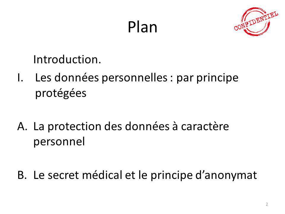 Plan Introduction. I.Les données personnelles : par principe protégées A.La protection des données à caractère personnel B.Le secret médical et le pri