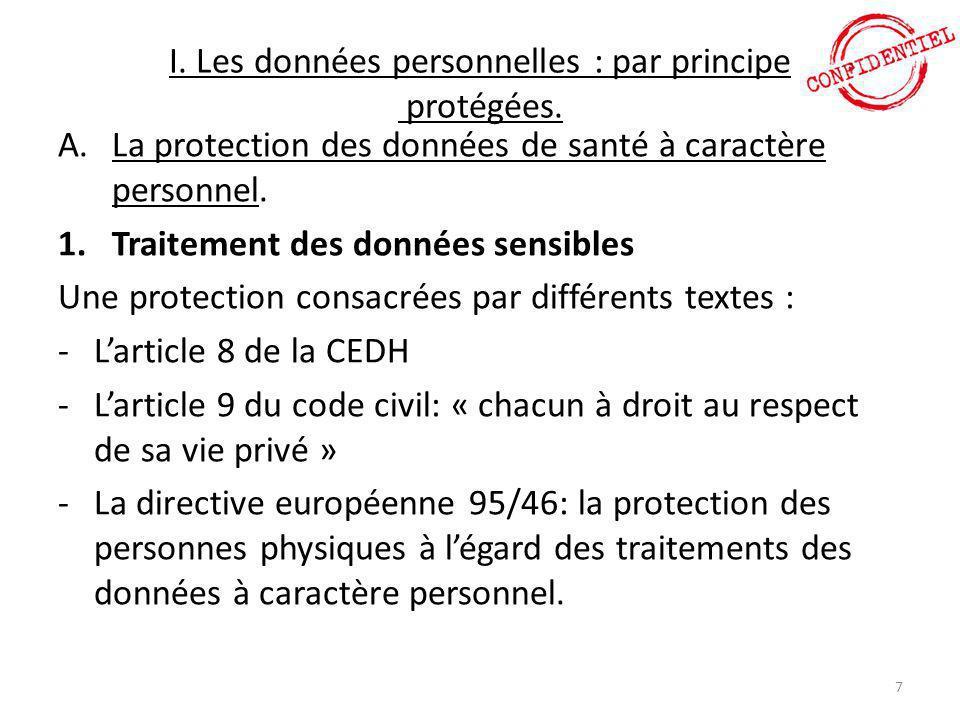 I. Les données personnelles : par principe protégées. A.La protection des données de santé à caractère personnel. 1.Traitement des données sensibles U