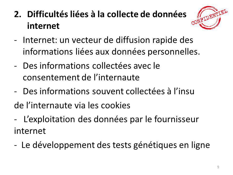 2.Difficultés liées à la collecte de données sur internet -Internet: un vecteur de diffusion rapide des informations liées aux données personnelles. -