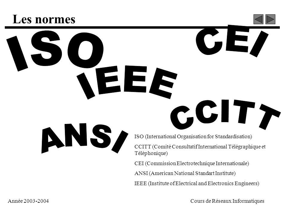 Année 2003-2004Cours de Réseaux Informatiques Les normes ISO (International Organisation for Standardisation) CCITT (Comité Consultatif International