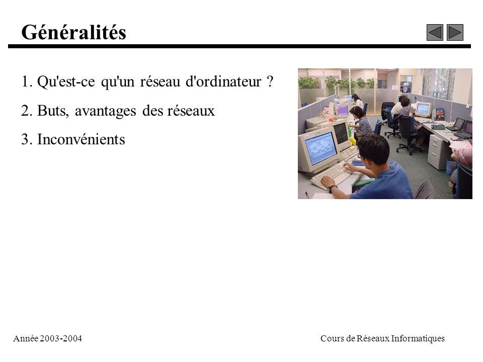 Année 2003-2004Cours de Réseaux Informatiques Généralités 1. Qu'est-ce qu'un réseau d'ordinateur ? 2. Buts, avantages des réseaux 3. Inconvénients