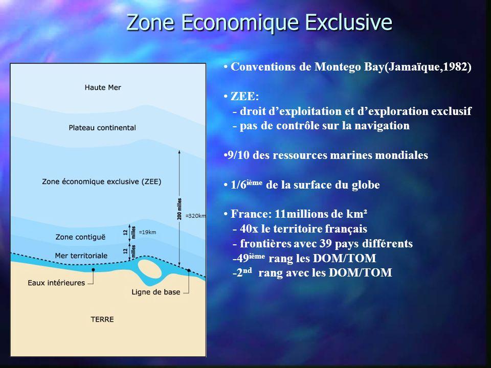 Zone Economique Exclusive Zone Economique Exclusive • Conventions de Montego Bay(Jamaïque,1982) • ZEE: - droit d'exploitation et d'exploration exclusif - pas de contrôle sur la navigation • 9/10 des ressources marines mondiales • 1/6 ième de la surface du globe • France: 11millions de km² - 40x le territoire français - frontières avec 39 pays différents -49 ième rang les DOM/TOM -2 nd rang avec les DOM/TOM