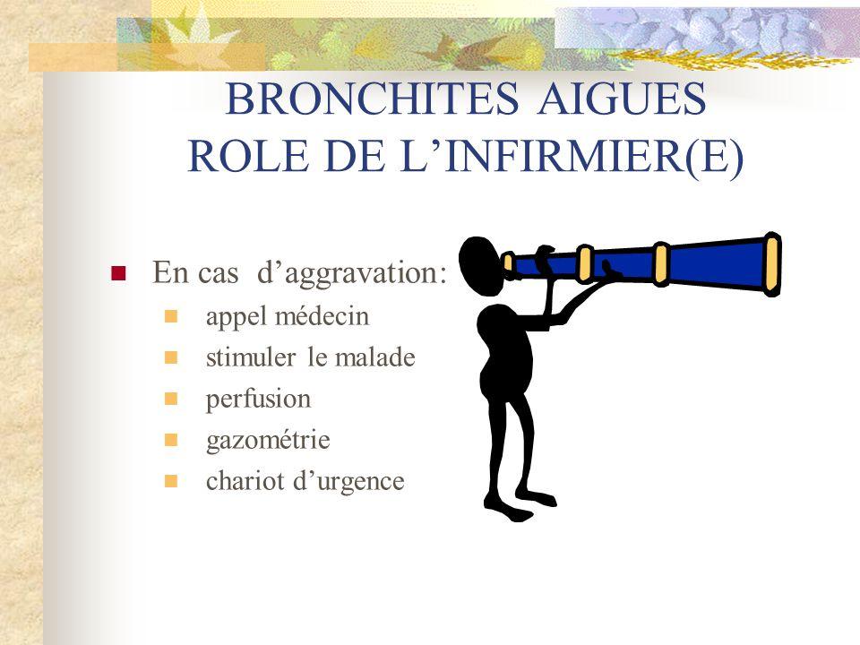 BRONCHITES AIGUES ROLE DE L'INFIRMIER(E)  En cas d'aggravation:  appel médecin  stimuler le malade  perfusion  gazométrie  chariot d'urgence