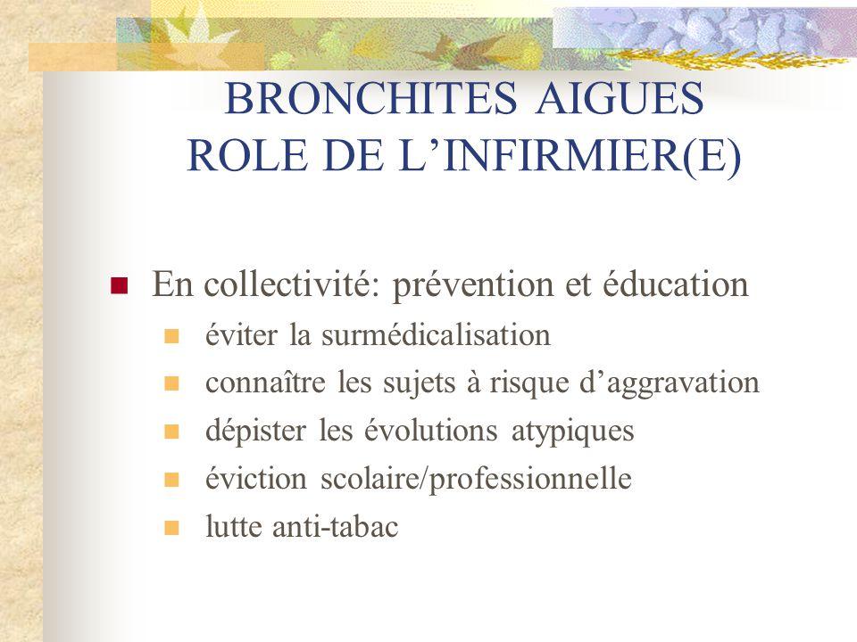 BRONCHITES AIGUES ROLE DE L'INFIRMIER(E)  En collectivité: prévention et éducation  éviter la surmédicalisation  connaître les sujets à risque d'ag