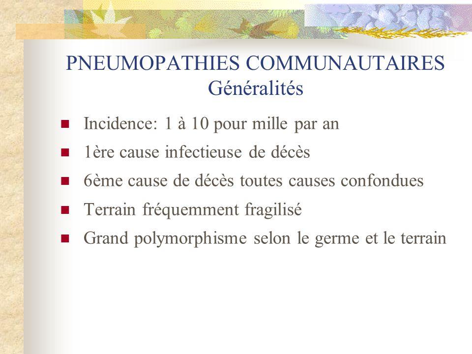 PNEUMOPATHIES COMMUNAUTAIRES Généralités  Incidence: 1 à 10 pour mille par an  1ère cause infectieuse de décès  6ème cause de décès toutes causes c