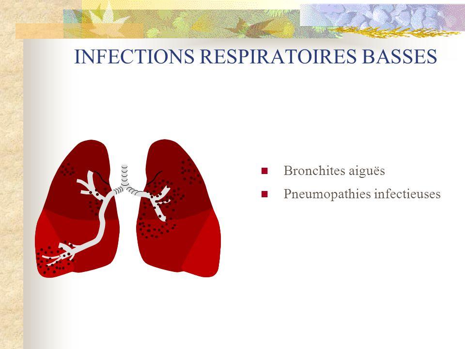 BRONCHITES AIGUES ROLE DE L'INFIRMIER(E)  Surveillance hospitalière: signes d'IRA  fréquence respiratoire  pouls, tension artérielle  conscience  coloration cutanée  sueurs  encombrement bronchique