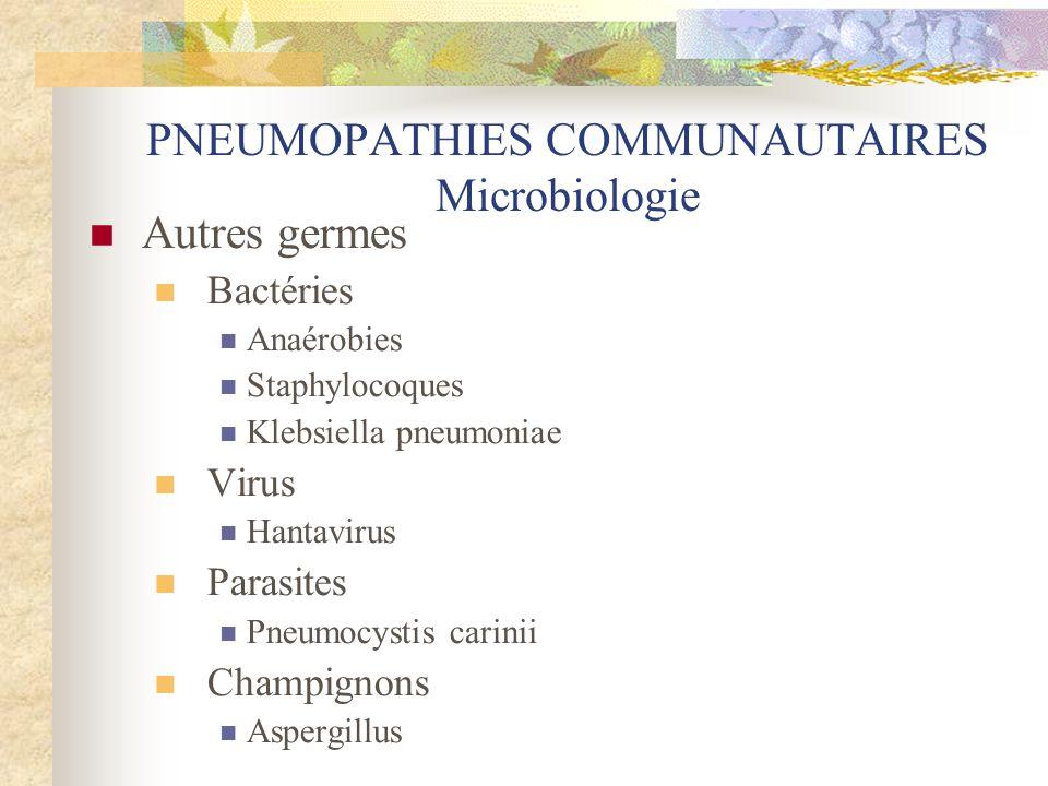  Autres germes  Bactéries  Anaérobies  Staphylocoques  Klebsiella pneumoniae  Virus  Hantavirus  Parasites  Pneumocystis carinii  Champignon