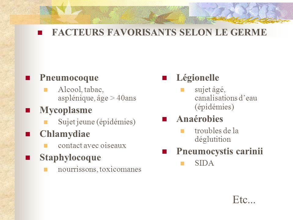  Pneumocoque  Alcool, tabac, asplénique, âge > 40ans  Mycoplasme  Sujet jeune (épidémies)  Chlamydiae  contact avec oiseaux  Staphylocoque  no