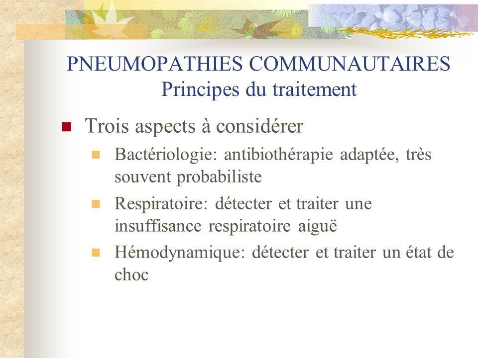  Trois aspects à considérer  Bactériologie: antibiothérapie adaptée, très souvent probabiliste  Respiratoire: détecter et traiter une insuffisance