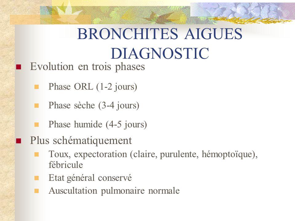BRONCHITES AIGUES DIAGNOSTIC  Evolution en trois phases  Phase ORL (1-2 jours)  Phase sèche (3-4 jours)  Phase humide (4-5 jours)  Plus schématiq