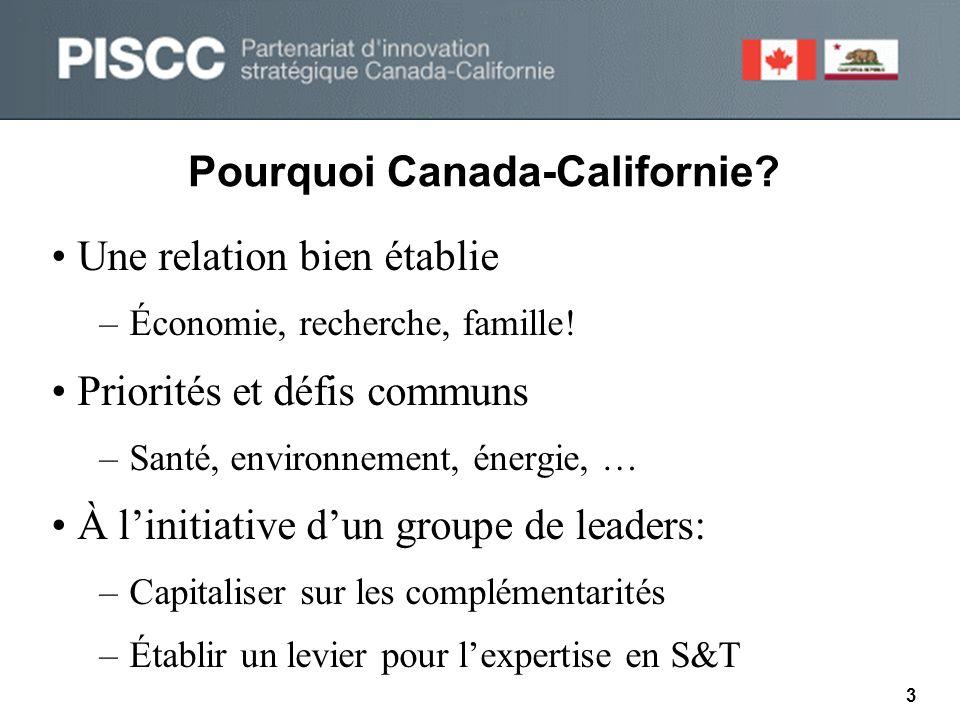 Pourquoi Canada-Californie. • Une relation bien établie –Économie, recherche, famille.