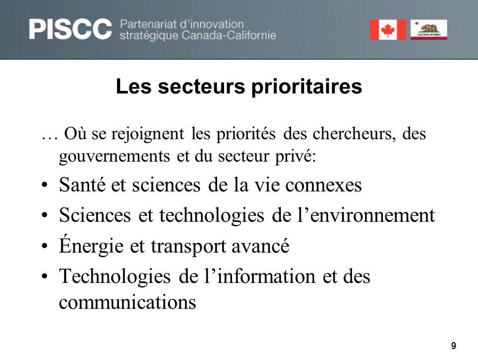 Les secteurs prioritaires … Où se rejoignent les priorités des chercheurs, des gouvernements et du secteur privé: •Santé et sciences de la vie connexes •Sciences et technologies de l'environnement •Énergie et transport avancé •Technologies de l'information et des communications 9