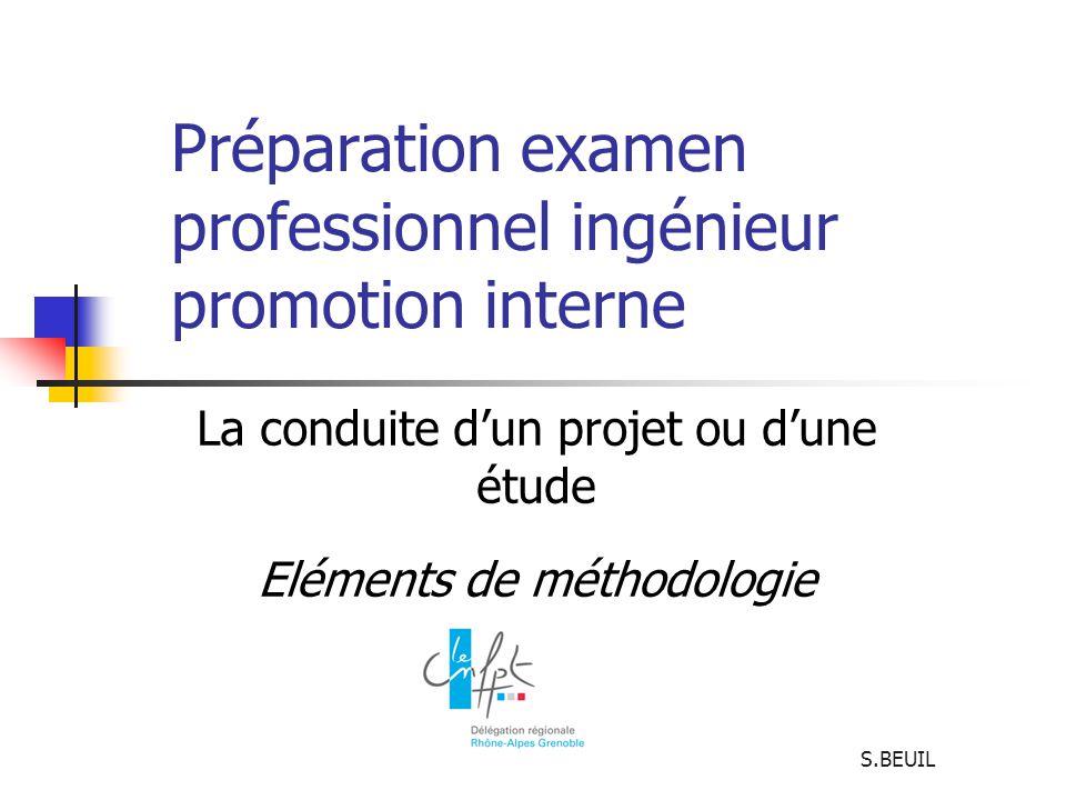 La conduite d'un projet ou d'une étude  Définition, domaine d'intervention  Quel est le thème de la demande (de QUOI me parle-t-on ?)  A partir des mots clés  A qui est destiné la commande .