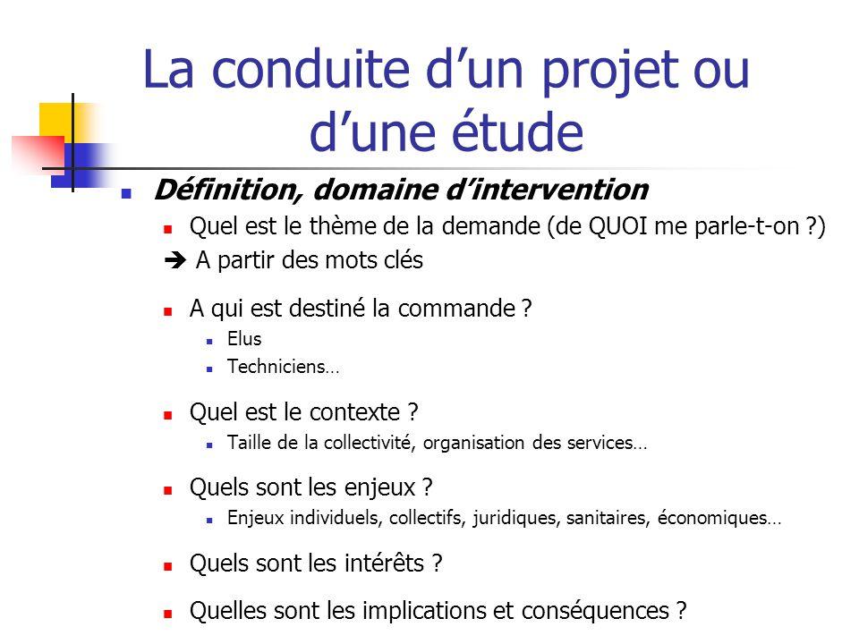 Méthodologie de conduite d'un projet