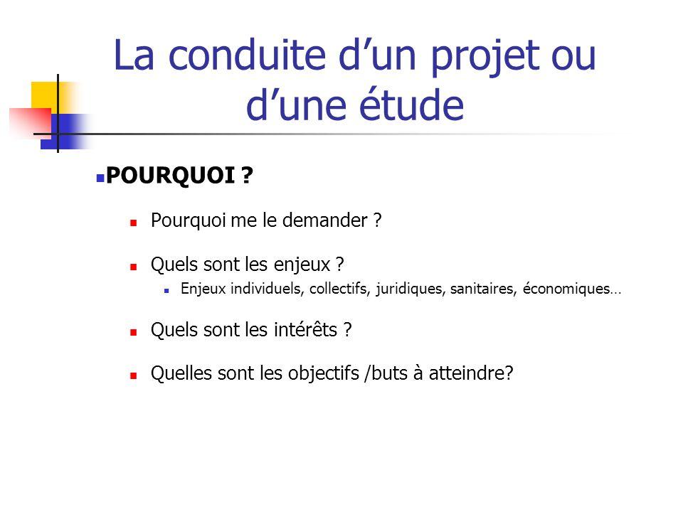 La conduite d'un projet ou d'une étude  POURQUOI ?  Pourquoi me le demander ?  Quels sont les enjeux ?  Enjeux individuels, collectifs, juridiques