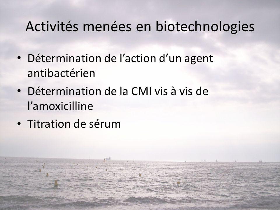 Activités menées en biotechnologies • Détermination de l'action d'un agent antibactérien • Détermination de la CMI vis à vis de l'amoxicilline • Titra