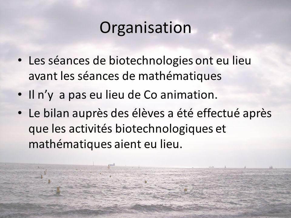 Organisation • Les séances de biotechnologies ont eu lieu avant les séances de mathématiques • Il n'y a pas eu lieu de Co animation. • Le bilan auprès