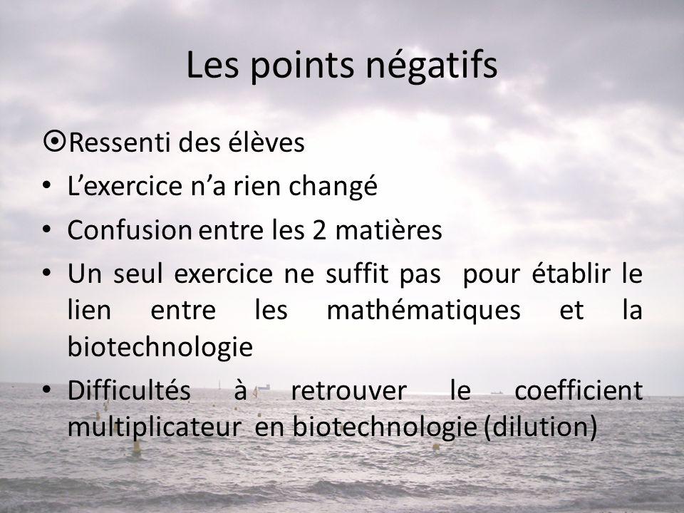 Les points négatifs  Ressenti des élèves • L'exercice n'a rien changé • Confusion entre les 2 matières • Un seul exercice ne suffit pas pour établir