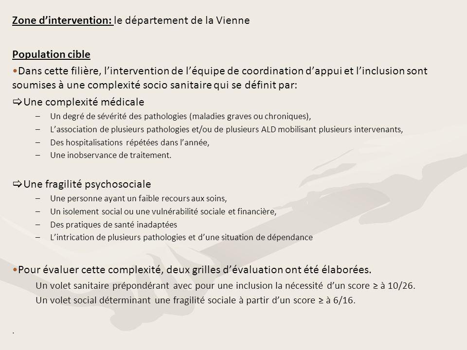 Zone d'intervention: le département de la Vienne Population cible • •Dans cette filière, l'intervention de l'équipe de coordination d'appui et l'inclu