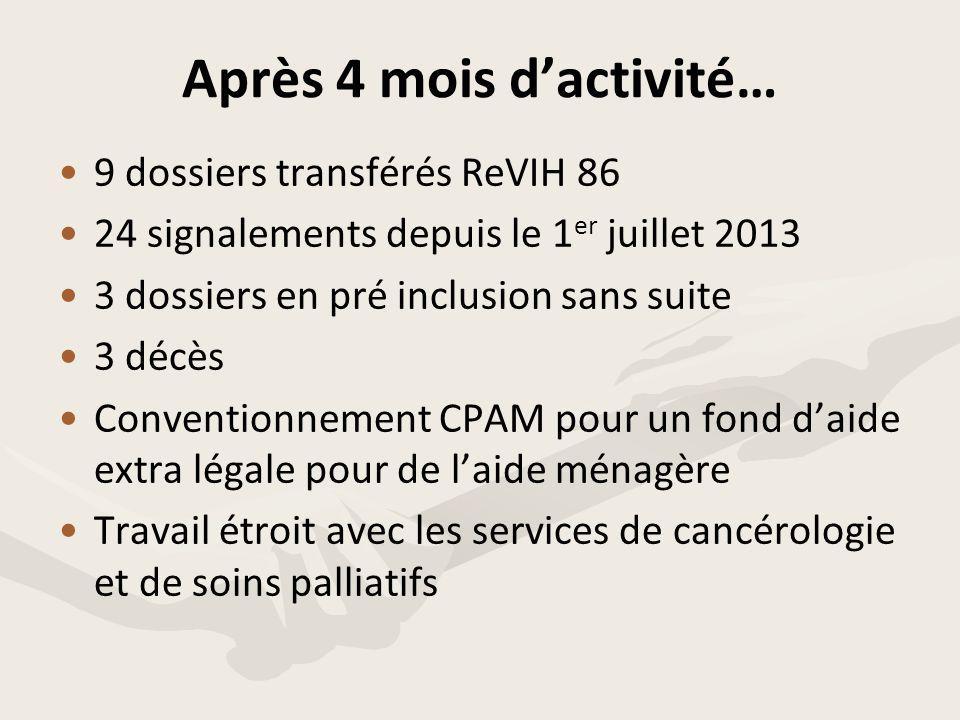 Après 4 mois d'activité… • •9 dossiers transférés ReVIH 86 • •24 signalements depuis le 1 er juillet 2013 • •3 dossiers en pré inclusion sans suite •