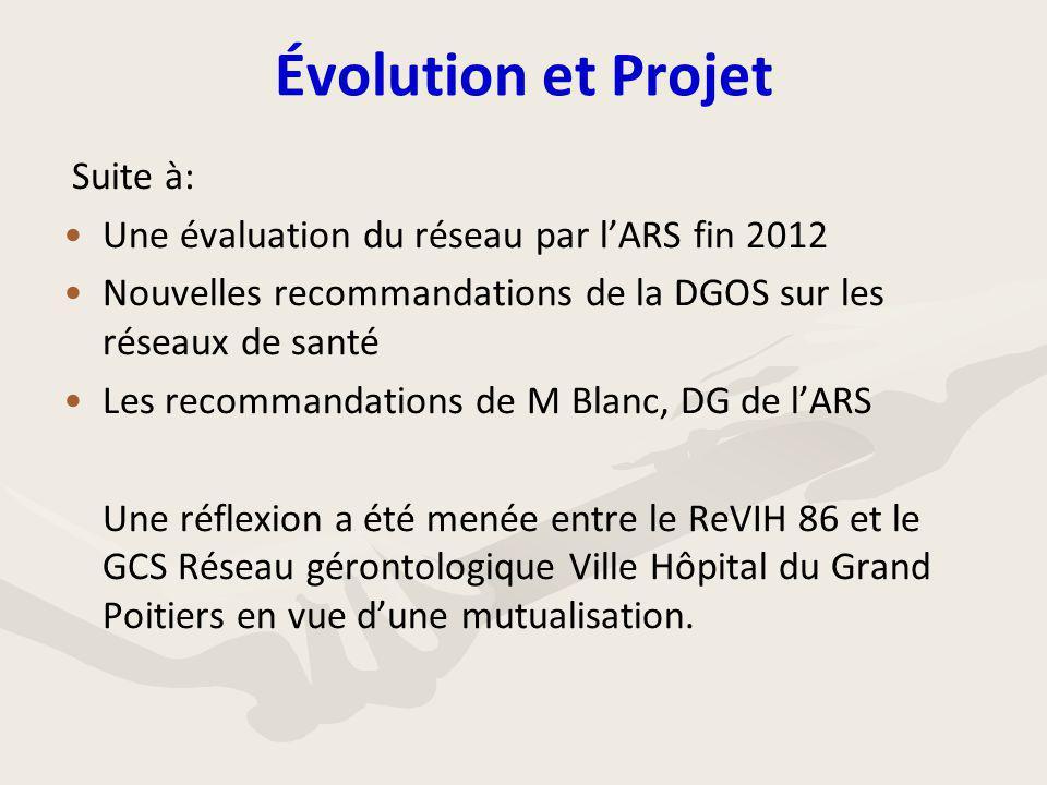 Évolution et Projet Suite à: • •Une évaluation du réseau par l'ARS fin 2012 • •Nouvelles recommandations de la DGOS sur les réseaux de santé • •Les re