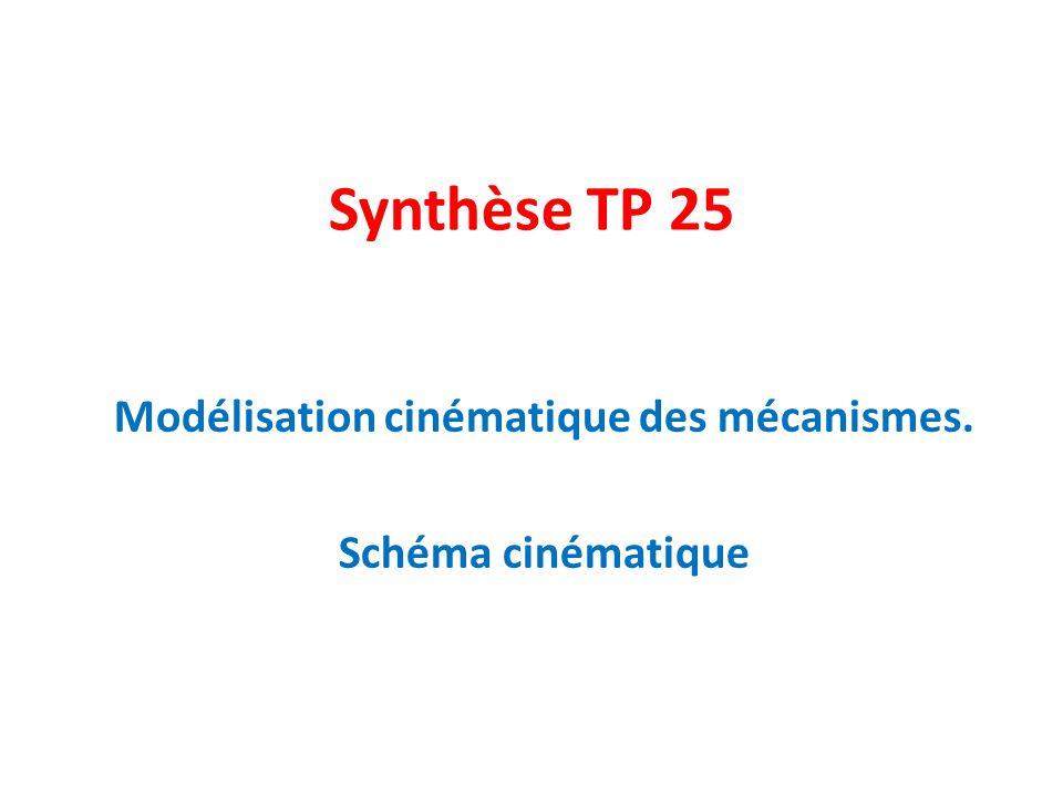 Synthèse TP 25 Modélisation cinématique des mécanismes. Schéma cinématique