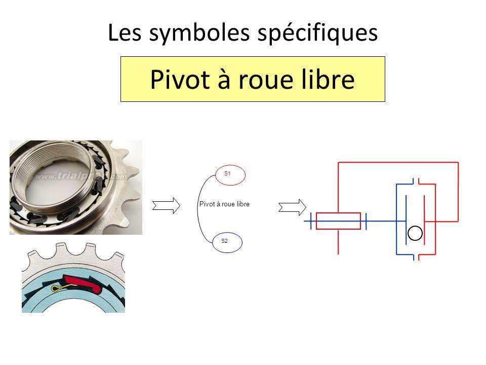 Les symboles spécifiques Pivot à roue libre S2 S1 Pivot à roue libre