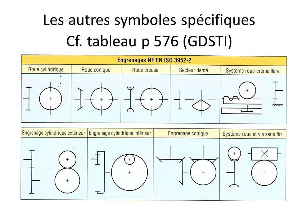Les autres symboles spécifiques Cf. tableau p 576 (GDSTI)