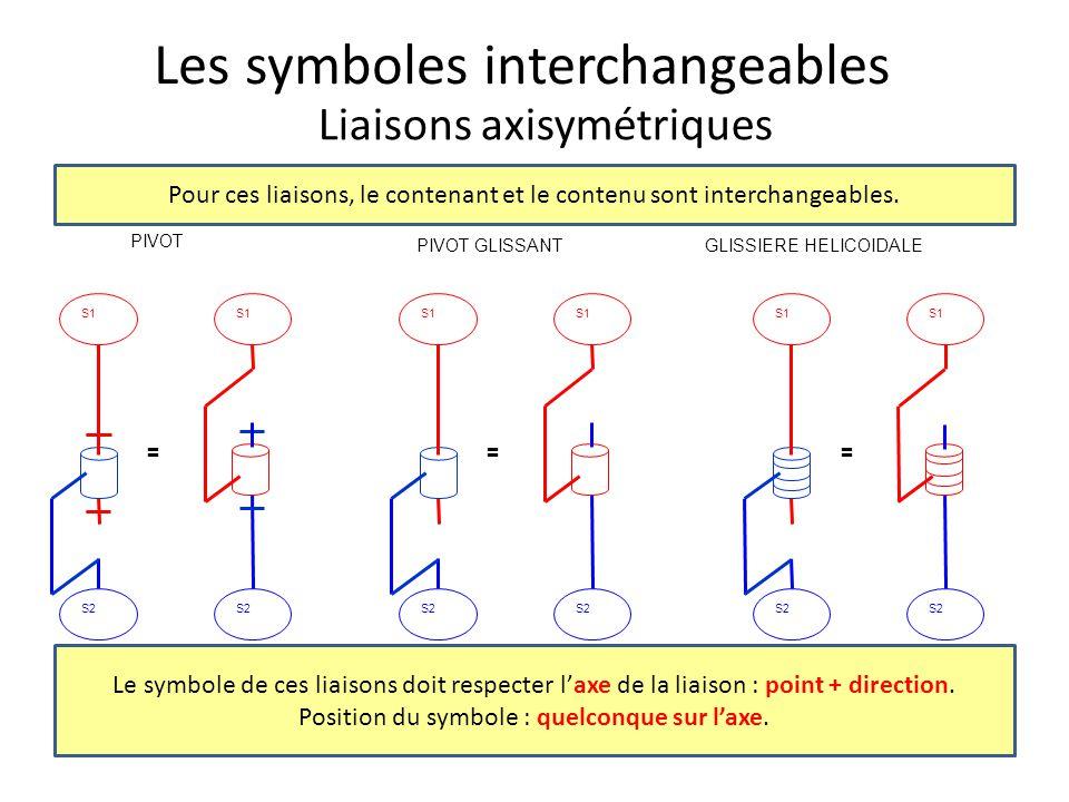 Les symboles interchangeables Liaisons axisymétriques Le symbole de ces liaisons doit respecter l'axe de la liaison : point + direction. Position du s