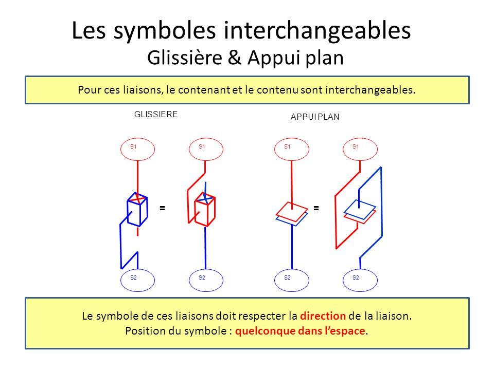 Les symboles interchangeables Glissière & Appui plan Le symbole de ces liaisons doit respecter la direction de la liaison.