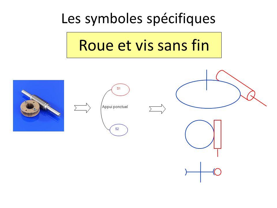 Exemple : Le Winch Corps Axe Manivelle Roue Pignon Tambour Pivot (A,y) Graphe des liaisons O Pivot (O,y) Ponctuel  (I,z) Ponctuel  (J,z) Roue libre Pivot glissant (O,y) à roue libre Appui plan  (y) IAJ x y