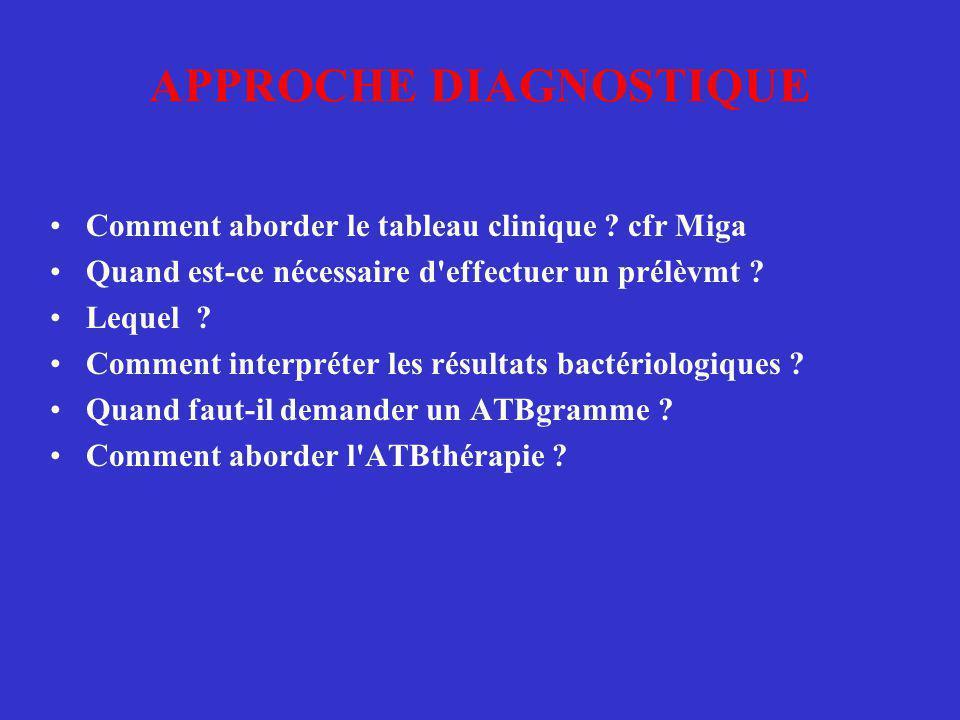 APPROCHE DIAGNOSTIQUE •Comment aborder le tableau clinique ? cfr Miga •Quand est-ce nécessaire d'effectuer un prélèvmt ? •Lequel ? •Comment interpréte
