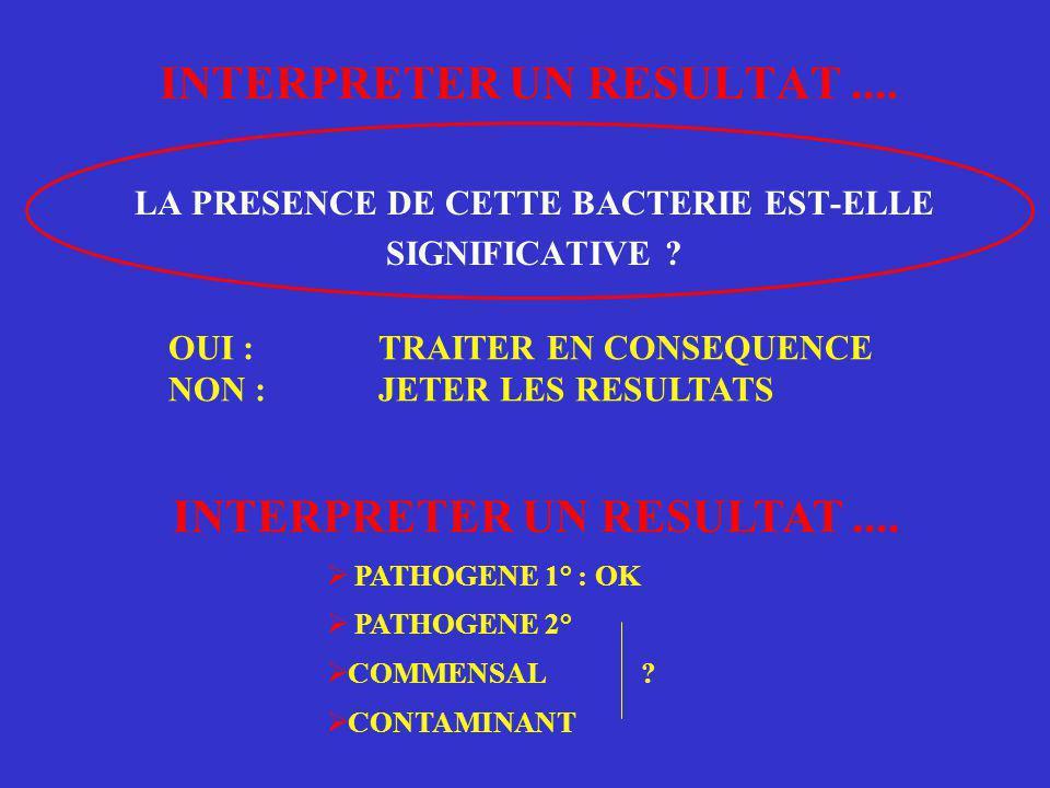 INTERPRETER UN RESULTAT.... LA PRESENCE DE CETTE BACTERIE EST-ELLE SIGNIFICATIVE ? INTERPRETER UN RESULTAT....  PATHOGENE 1° : OK  PATHOGENE 2°  CO