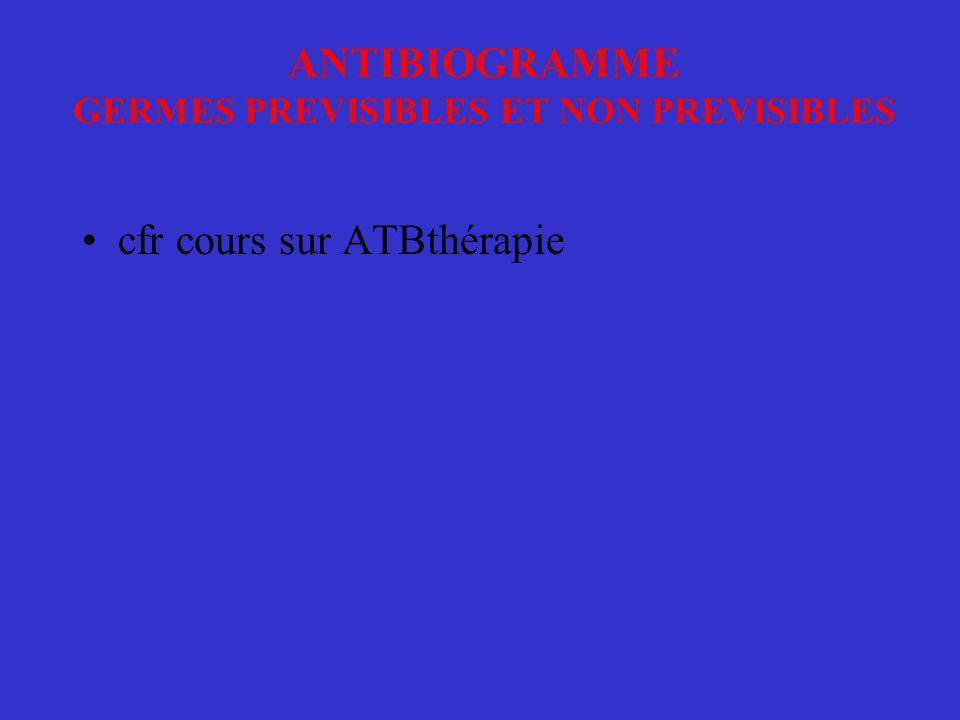 ANTIBIOGRAMME GERMES PREVISIBLES ET NON PREVISIBLES •cfr cours sur ATBthérapie