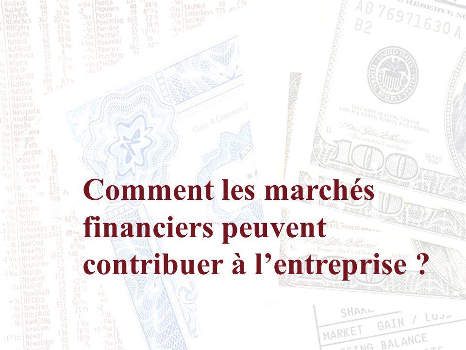 Finance, IntroductionCours Fin2057 - ELHAGE Copyright 2002 Comment les marchés financiers peuvent contribuer à l'entreprise