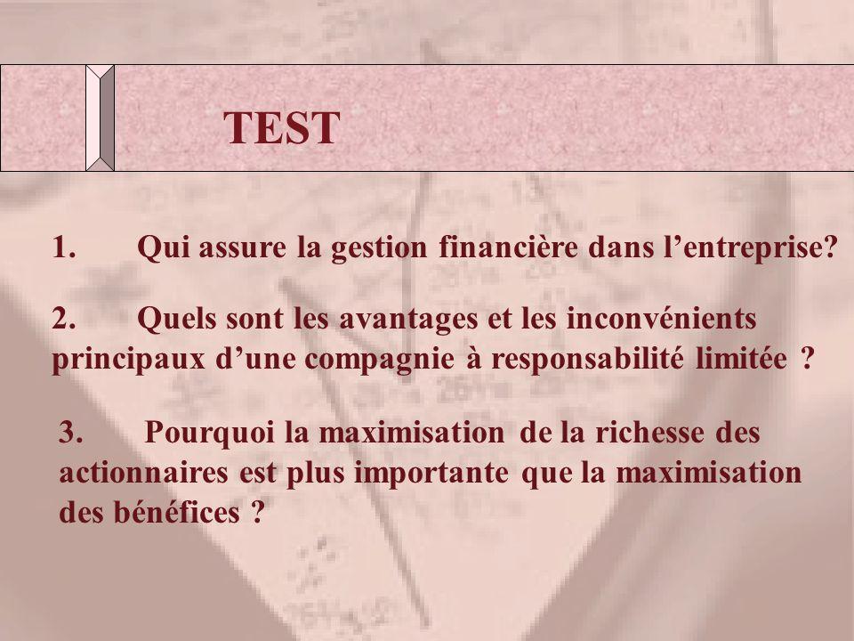 Finance, IntroductionCours Fin2057 - ELHAGE Copyright 2002 1.Qui assure la gestion financière dans l'entreprise? 2.Quels sont les avantages et les inc