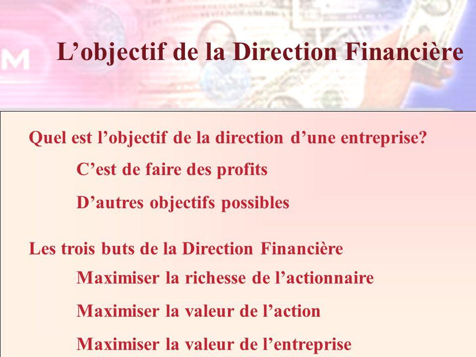 Finance, IntroductionCours Fin2057 - ELHAGE Copyright 2002 Quel est l'objectif de la direction d'une entreprise? L'objectif de la Direction Financière