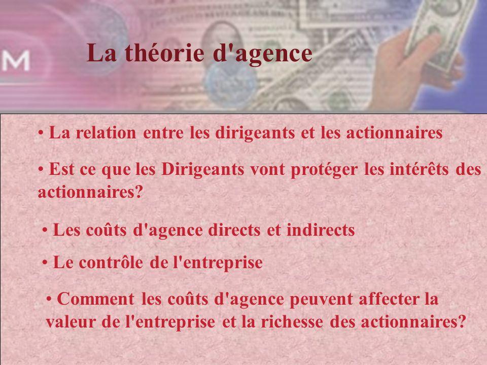 Finance, IntroductionCours Fin2057 - ELHAGE Copyright 2002 La théorie d agence • La relation entre les dirigeants et les actionnaires • Est ce que les Dirigeants vont protéger les intérêts des actionnaires.