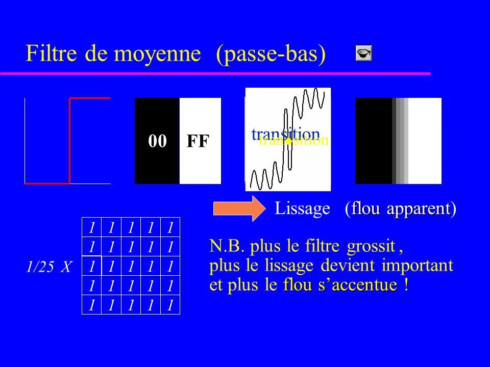 Lissage d'images (élimination du bruit) u Filtre de moyenne (passe-bas) u Filtre gaussien (passe-bas) u Filtre médian