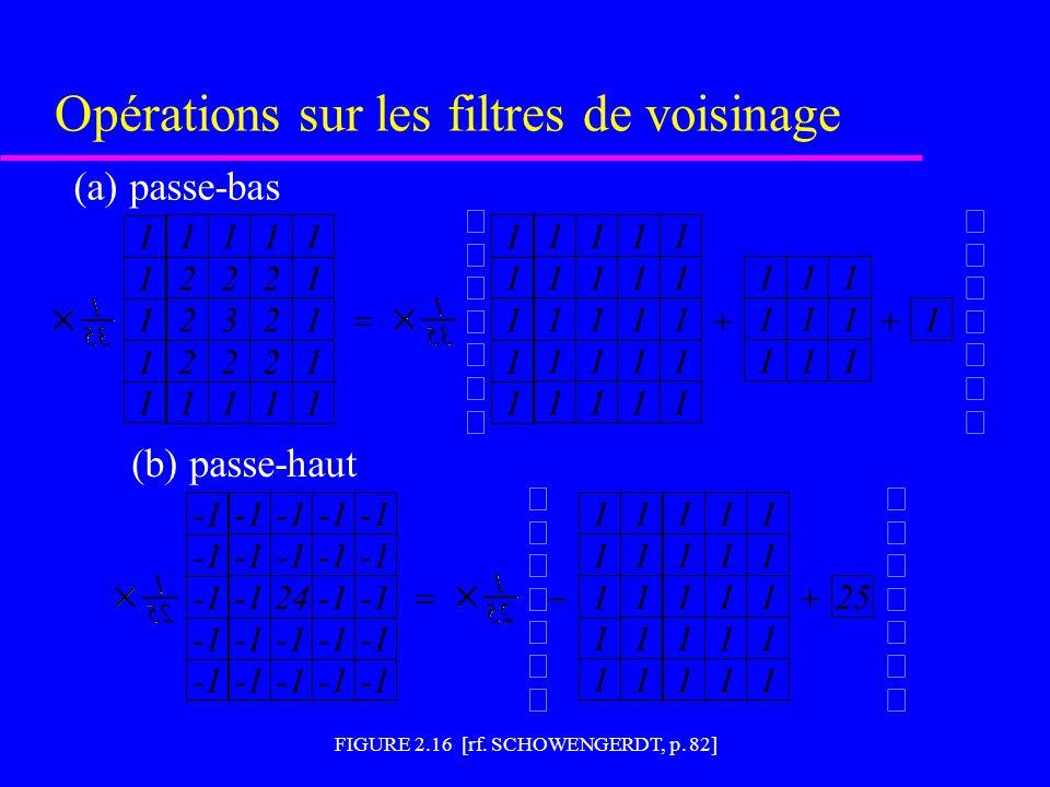 FIGURE 2.12 [rf. SCHOWENGERDT, p. 76-77] Filtre passe-haut Passe-bas Passe-haut   PSF > [K=1] 1 1 1 1 1 1 111 X 8 X 24 1111 1 1111 111
