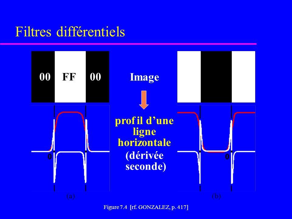 FIGURE 2.16 [rf. SCHOWENGERDT, p. 82] Opérations sur les filtres de voisinage   111 111 111 111 1 1 1 1 1111 1 1 1 1 1  