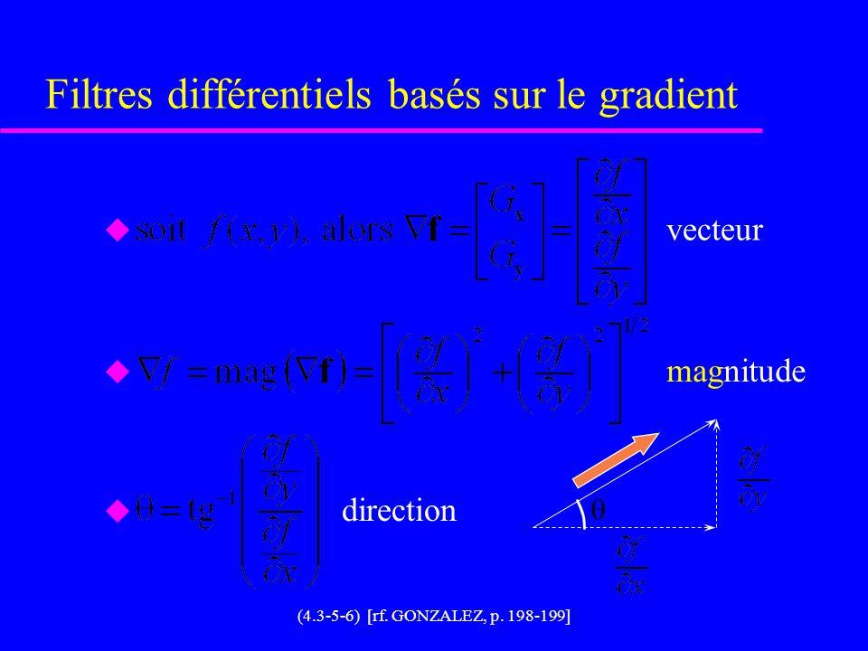 Figure 7.4 [rf. GONZALEZ, p. 417] Filtres différentiels 00 FF 00 ( b) (a) Image prof il d'une ligne horizontale (dérivée première) (dérivée seconde)