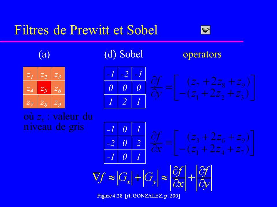 (4.3-5-6) [rf. GONZALEZ, p. 198-199] Filtres différentiels basés sur le gradient u u u magnitude vecteur  direction