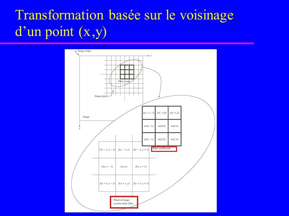 Figure 4.19 [rf. GONZALEZ, p. 190] Types (3) de base du filtrage spatial Passe-basPasse-hautPasse-bande